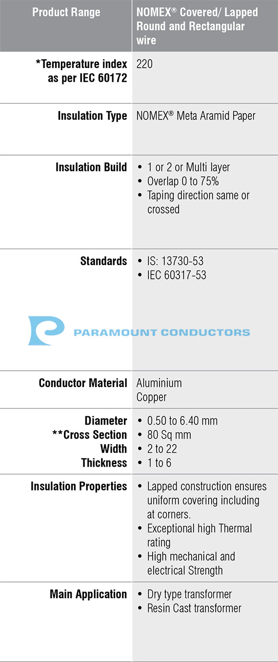 NOMEX® Covered/ Lapped Round and Rectangular wire – Paramount Conductors